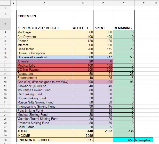 the pretty plus the pretty plus budget spreadsheet freebie