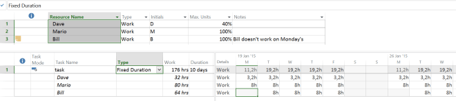 Max Units Fixed Duration Task