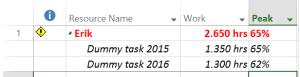 Resource usage view with peak column units
