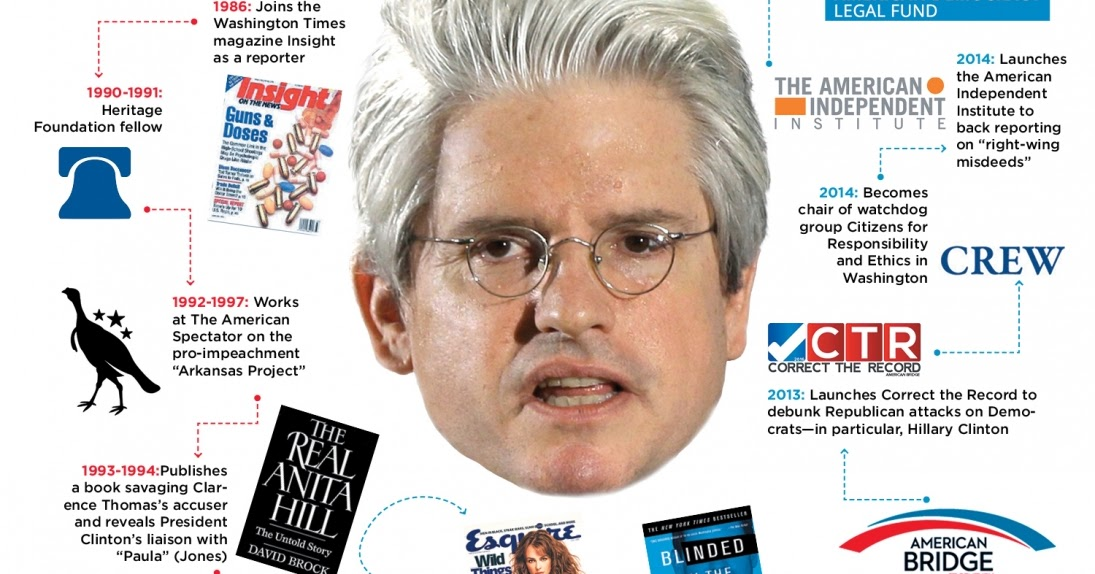 david brock chancellor of