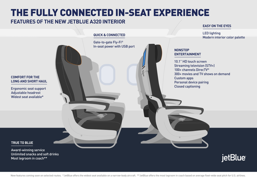 a320-cabin-restyling-seats-download