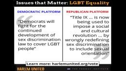 Voting Resource