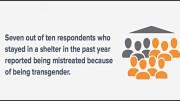 Anti-Transgender Laws
