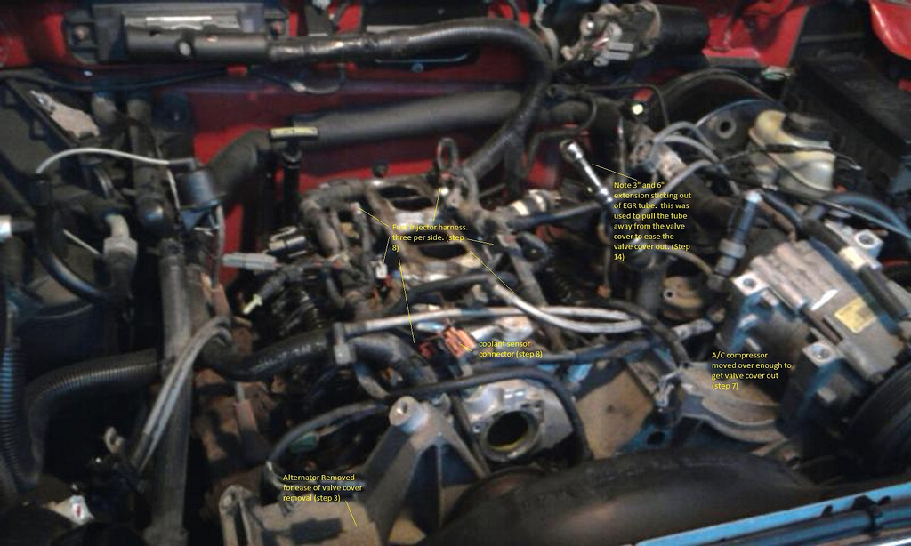 2003 Jeep Liberty Pcm Wiring Diagram Power Source Circuit How To Replace Valve Cover Gaskets Fuel Rail Gaskets