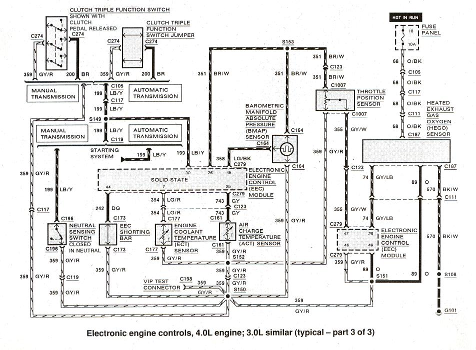 engine wiring diagrams electric motor single phase diagram circuit and ford ranger the station 3 0 4 electronic controls of