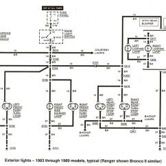 1989 Ford F250 Wiring Diagram 95 Jeep Grand Cherokee Radio Great Installation Of Ranger By Color 1983 1991 Rh Therangerstation Com