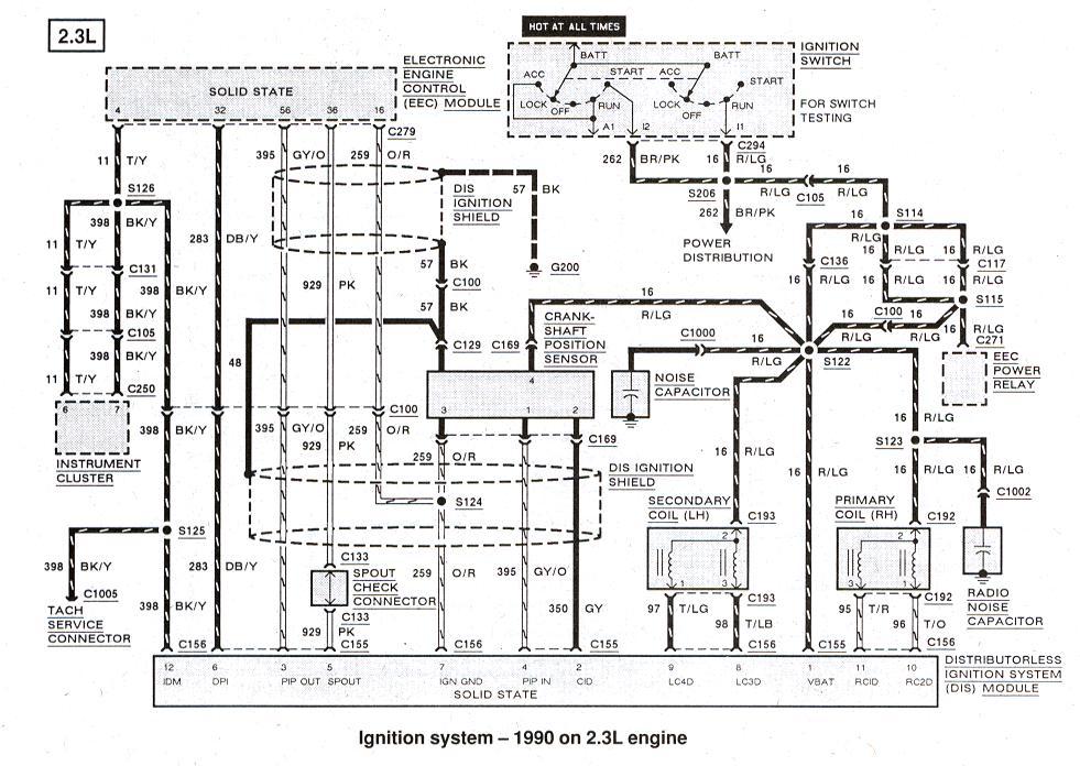 2004 Mazda B2300 Fuse Box Diagram Com
