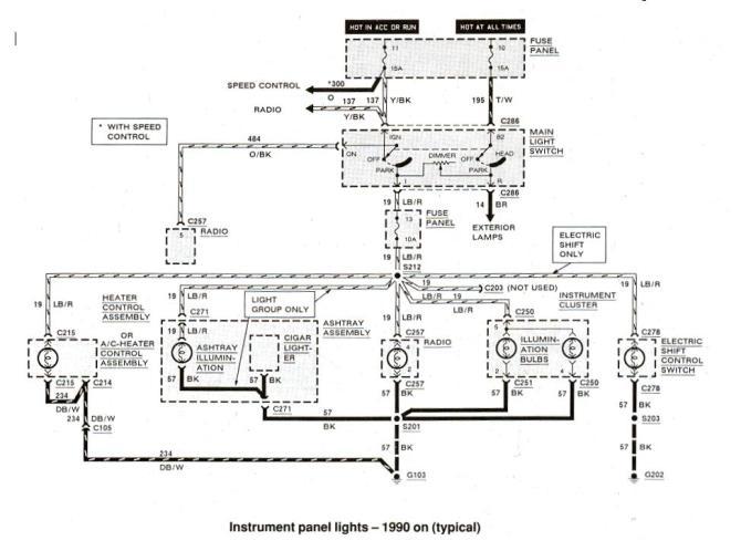 diagram exterior lighting wiring diagram 1995 ford ranger