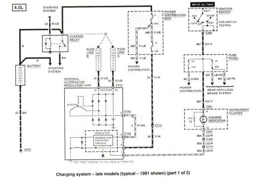 1991 ford f150 starter solenoid wiring diagram  u2013 periodic