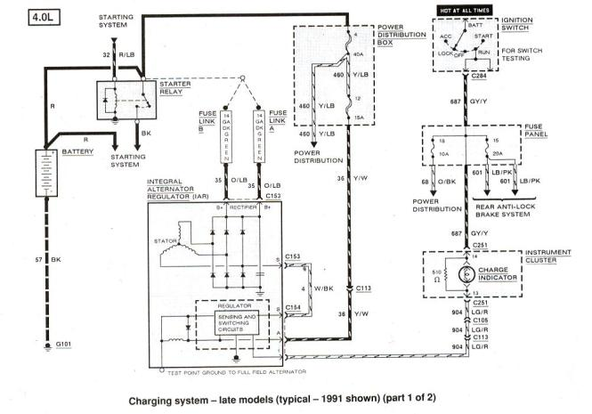 1990 ford f150 wiring diagram 1990 image wiring 1990 ford f150 ignition wiring schematic wiring diagram on 1990 ford f150 wiring diagram
