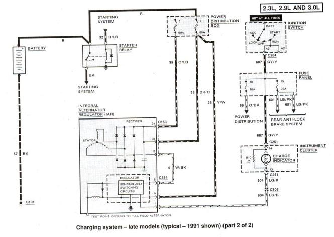 ford charging system wiring diagram charging system wiring diagram wiring diagram ford expedition check charging system light somebody else asked fuse