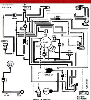 Ford Ranger Engine Vacuum Hose Diagrams : The Ranger Station