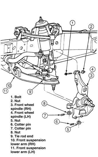 1996 ford ranger front suspension diagram craftsman chain garage door opener the 1998 2010 4wd
