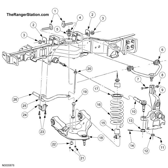 1995 ford f150 front suspension diagram wiring 7 pin trailer plug australia wheel schematic the ranger