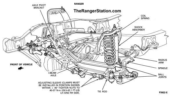 1996 ford ranger front suspension diagram 1995 taurus wiring the 1983 1997 4wd