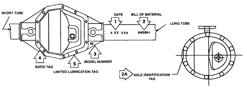 dana 80 rear axle diagram easy volcano how to identify a spicer