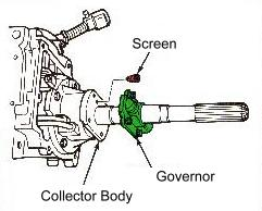 Search Results C 5 Automatic Transmission Diagnosis Ford