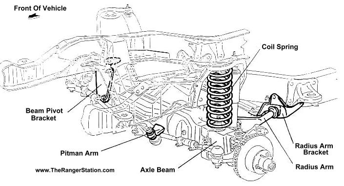 2000 Ford Ranger Suspension Diagram http