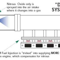 Nitrous Oxide Wiring Diagram Trane Xr13 Air Conditioner How Nos Works Talat Simap Co It