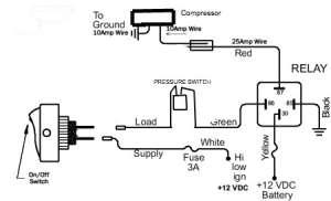 Sanden Onboard Air Compressor