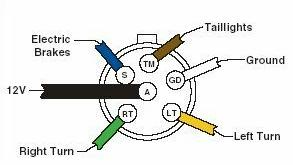 Wiring Diagram For 5 Wire Trailer Plug