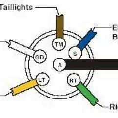 Ranger Boat Trailer Lights Wiring Diagram 2001 Ford Taurus Stereo How To Wire Up The & Brakes For Your Vehicle