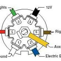 Round Trailer Plug Wiring Diagram Solar Panel For Caravan How To Wire Up The Lights & Brakes Your Vehicle
