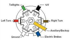 Trailer Plug Wiring Diagram 7 Way: Trailer Plug Wiring Problem On 2000 Chevy Silverado u2013 Doityourself ,Design