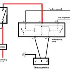 Radiator Fan Relay Wiring Diagram Gmc Sierra Volvo Electric Cooling