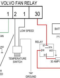 Volvo fan relay wiring diagram besides bmw radiator switch also motor online rh kaspars