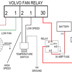 Spal Thermo Fan Wiring Diagram Where S My Appendix Electric Relay All Datavolvo Cooling Wire Splicing And
