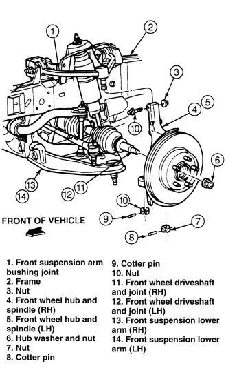 1999 Ford Ranger 4x4 Hub Diagram