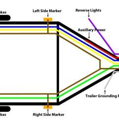 trailer wiring diagram flat 4 wiring diagram 4 wire flat trailer plug diagram 4 wire trailer lights diagram [ 1911 x 900 Pixel ]