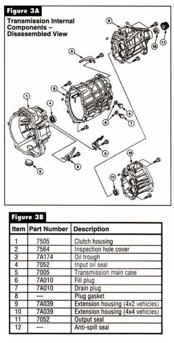 Mazda M5OD-R4 Manual Transmission