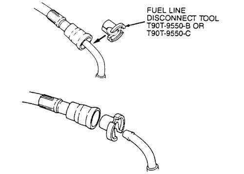 Disconnecting Ford Fuel Lines