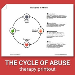 Emotional Cycle Of Abuse Diagram Honeywell Actuator Wiring Worksheet Therapist Aid