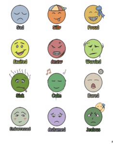 Printable emotion faces preview also worksheet therapist aid rh therapistaid