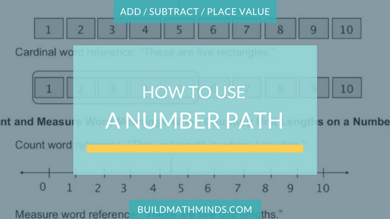 How To Use A Number Path - The Recovering Traditionalist