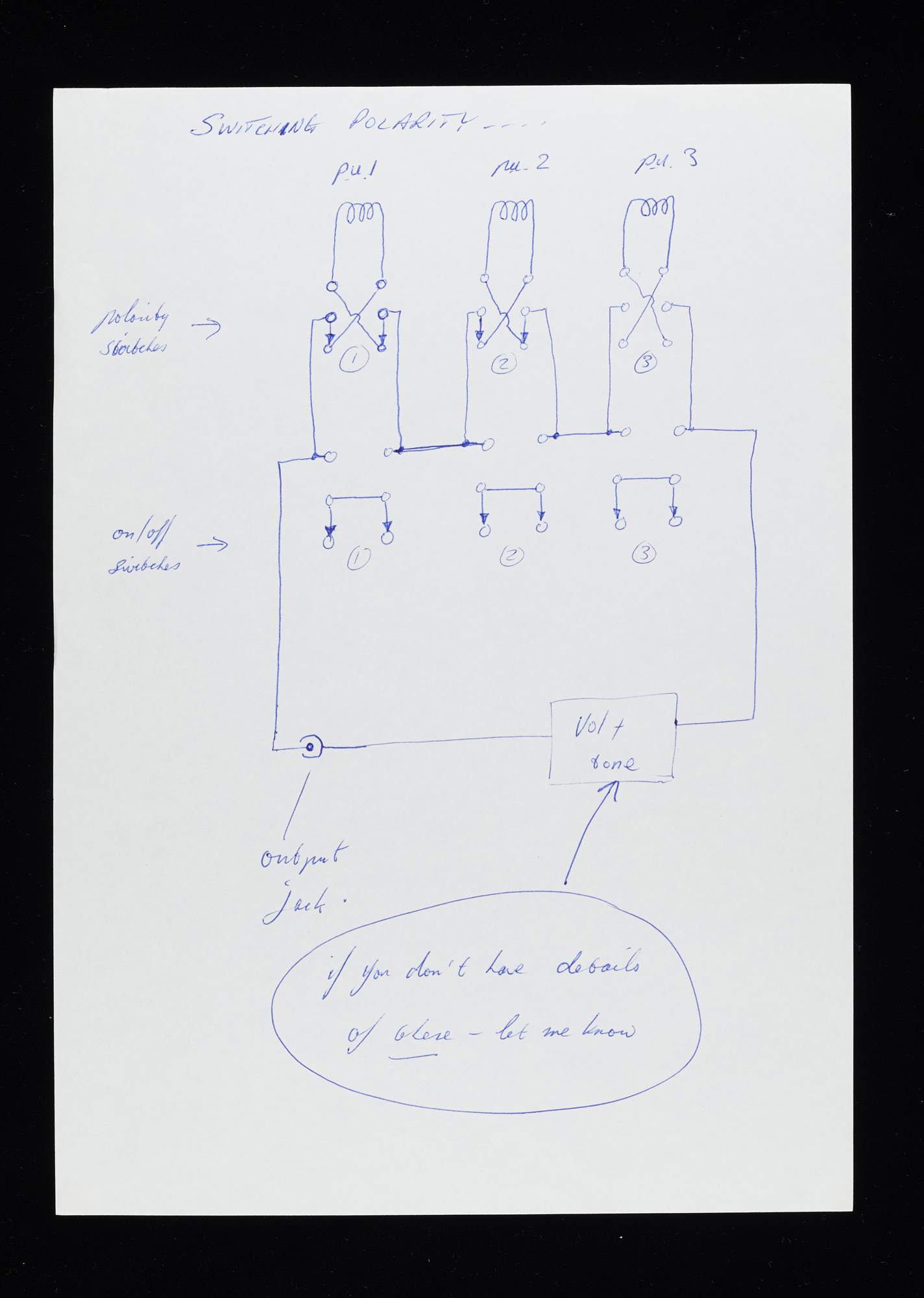 Plans And Documents The Red Special