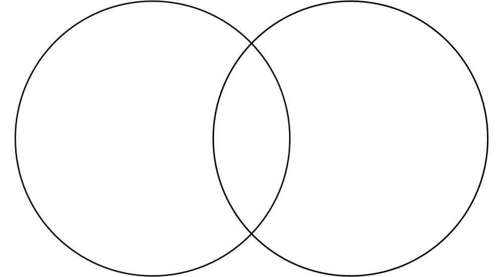 medium resolution of venn diagram maker 2 circle s wiring diagram logic venn diagram maker