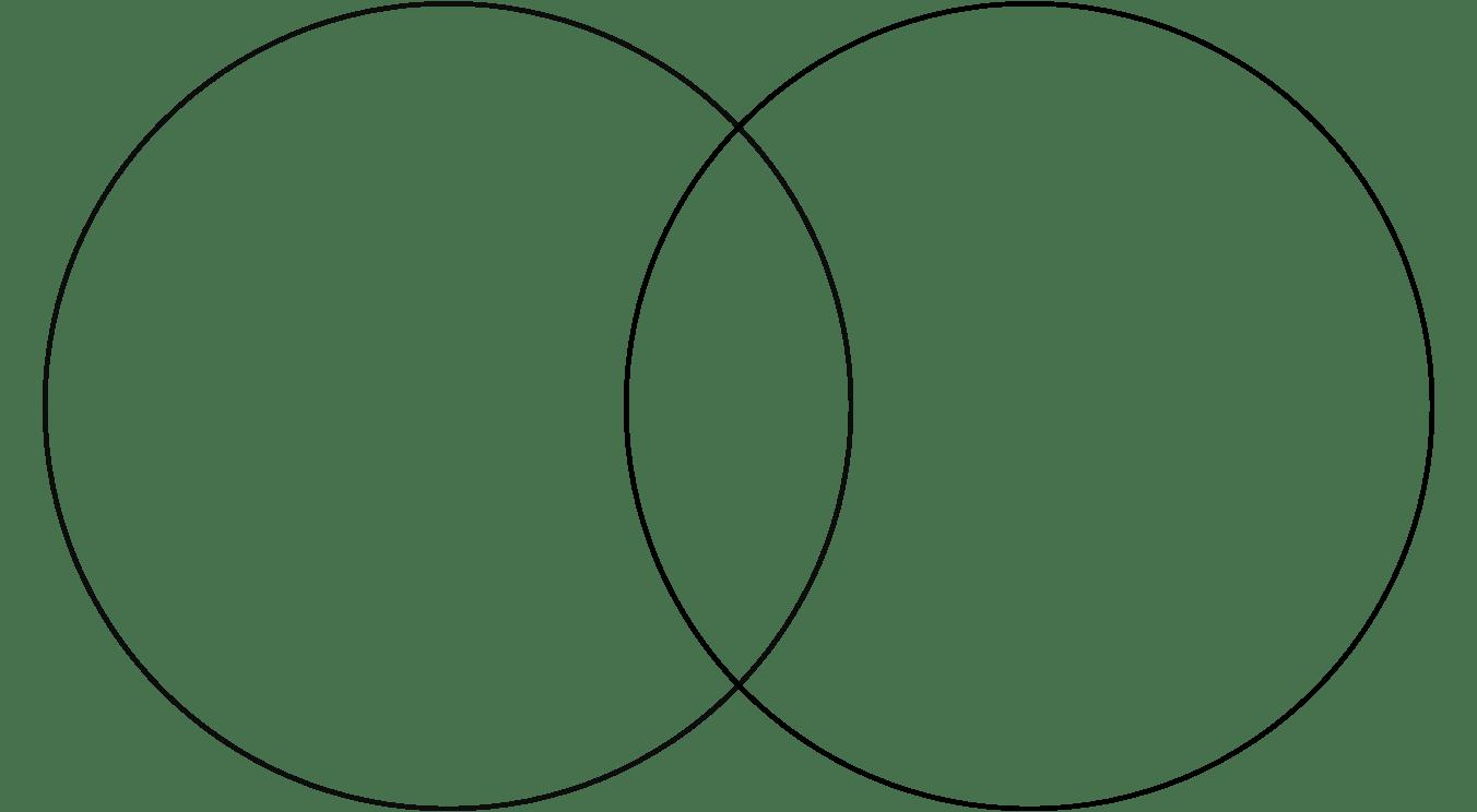 hight resolution of venn diagram maker 2 circle s wiring diagram logic venn diagram maker