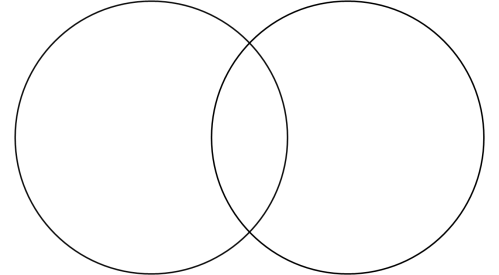 small resolution of venn diagram maker 2 circle s wiring diagram logic venn diagram maker