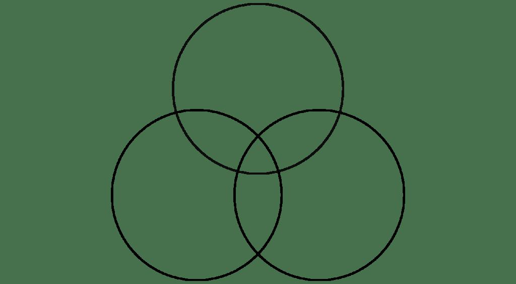 4 way venn diagram generator 1990 honda accord stereo wiring circles
