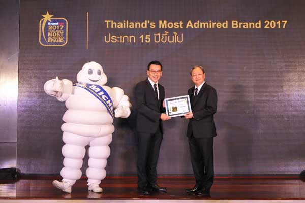 Thailand's Most Admired Brand