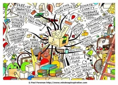 de-clutter chart Opt