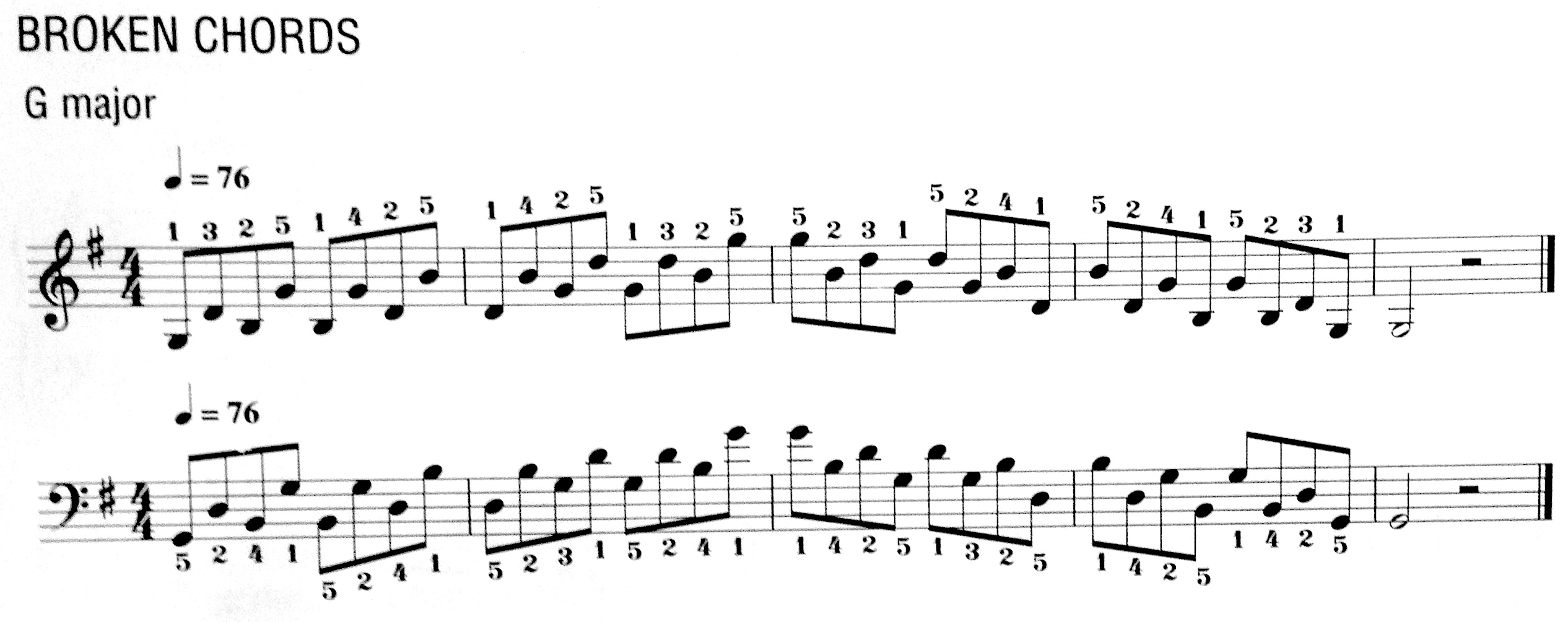 But what will the examiner say part 2 alternative fingering for gr 3 broken chords g major hexwebz Choice Image