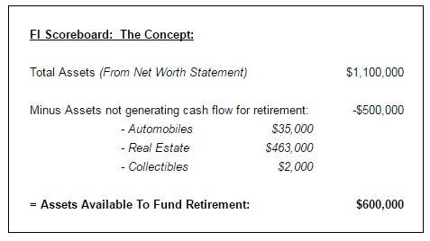 How To Know When You're Financially Independent - The Retirement ...
