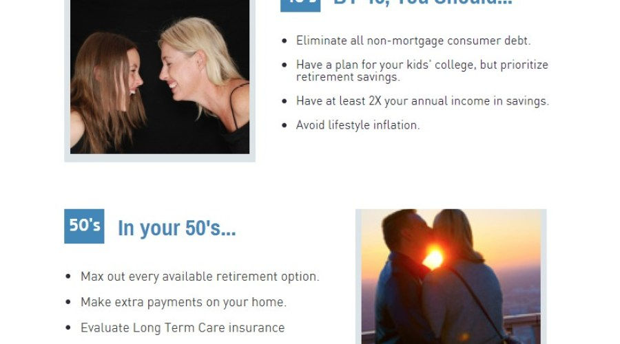 Infographic Personal Finance Goals For Every Age The Retirement Manifesto