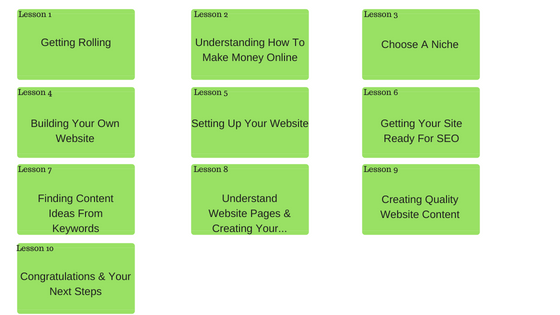 Wealthy Affiliate, getting started modules level 1