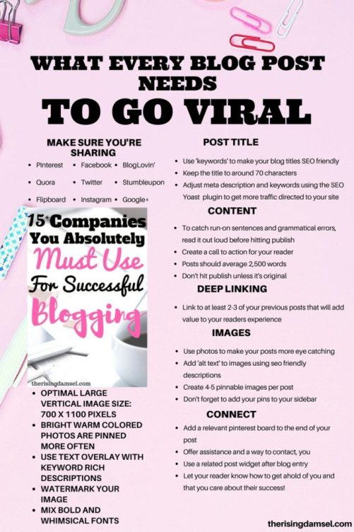 How to make your blog post go viral everytime! When I started to use this guide my traffic went crazy! This made a huge difference to how i structured my posts. Love every secret tip! The Rising Damsel
